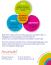 Fachseminare für Lerntherapeuten Karlsruhe